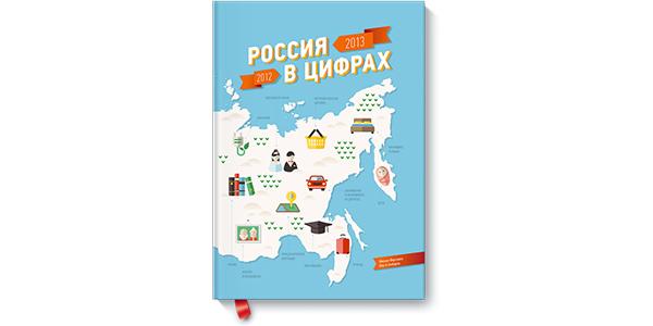 Россия в цифрах 2012-2013 - Инфографика