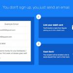 Square запускает функцию e-mail-переводов