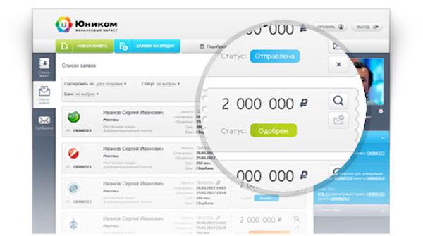 Финансовый стартап Юником24 - кредит онлайн, заявки в банк