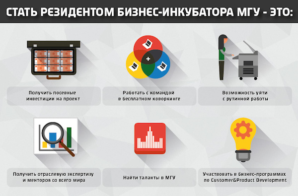 Demo Day в бизнес-инкубаторе МГУ: 7 проектов будущего!