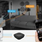 CamPoint – система обеспечения безопасности дома