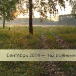 162 стартапа прошли экспертизу в Russian Startup Rating в сентябре
