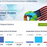 Socialbakers представил новый сайт о social media