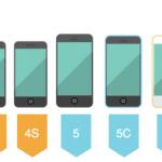 7 лет эволюции iPhone в одном гифе