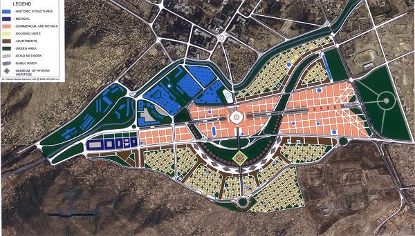 Urban planning software