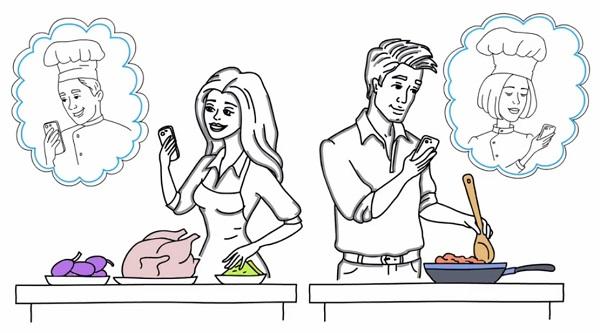 Talk to Chef