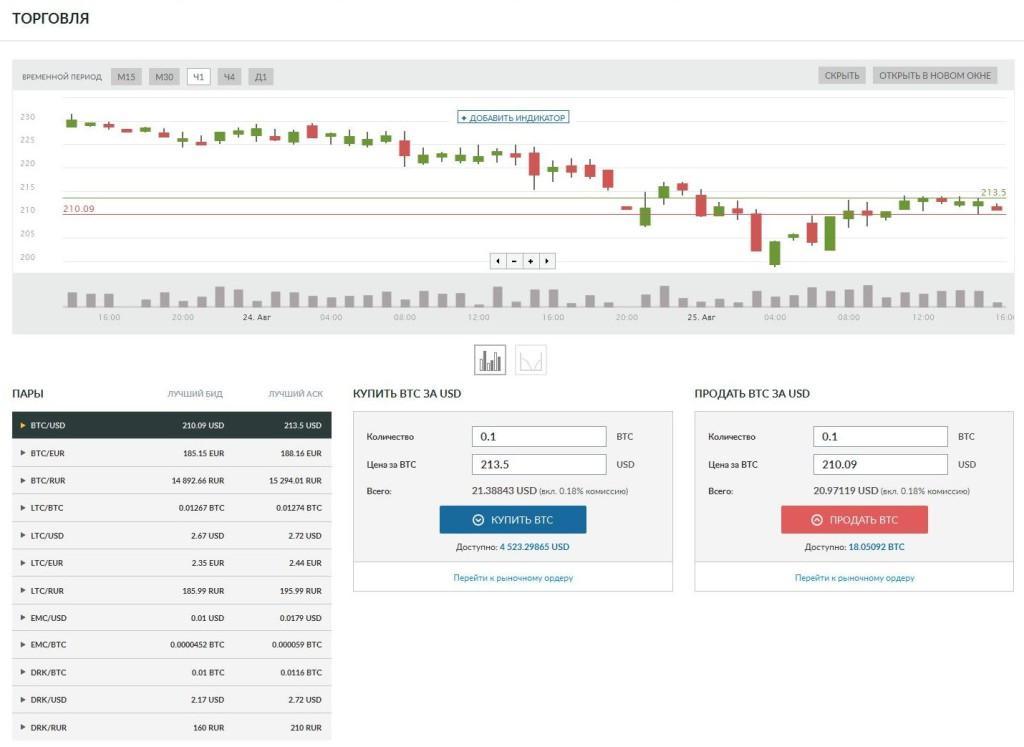trade_index