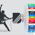 YouTube приобретает музыкальный стартап BandPage