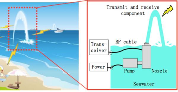 mitsubishi-antenna-radio