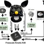Furby теперь робот с открытым кодом