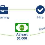 DoneHire изменит то, как вы будете искать новую работу