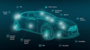 Автопроизводители объединяются, чтобы конкурировать с Apple и Google